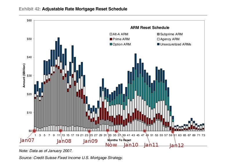 credit_suisse_chart