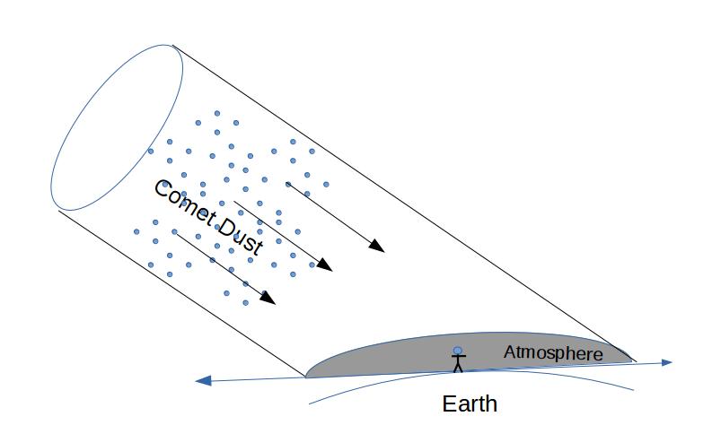 meteor_detail