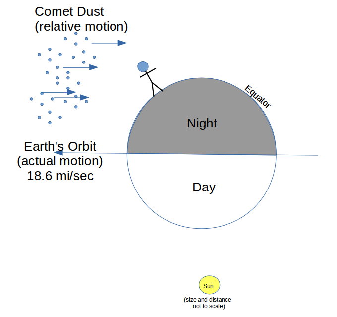 meteor_diagram
